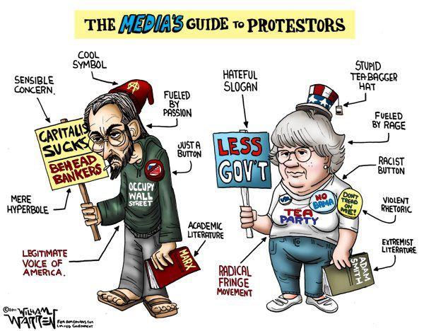 The Media's Guide to Protestors