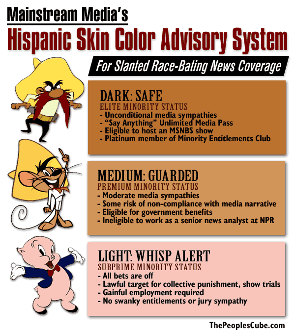 Skin_Color_Chart_Hispanics
